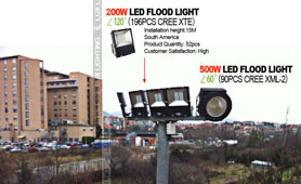 200w/500w led flood light project in South America